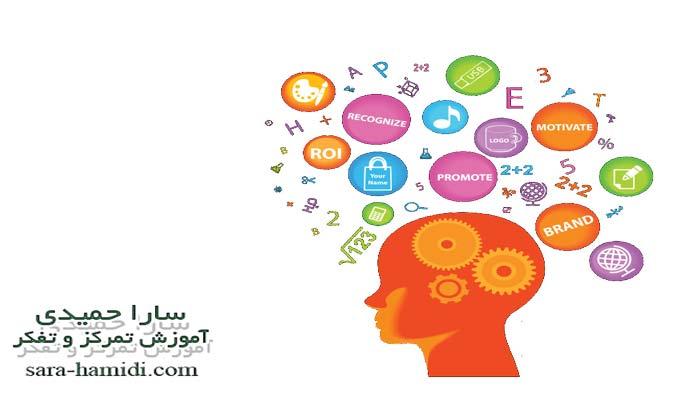 افزایش دقت و توجه توسط ورودی اطلاعات به مغز